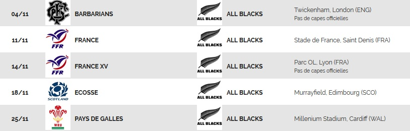 Fixtures Results All Blacks 2017